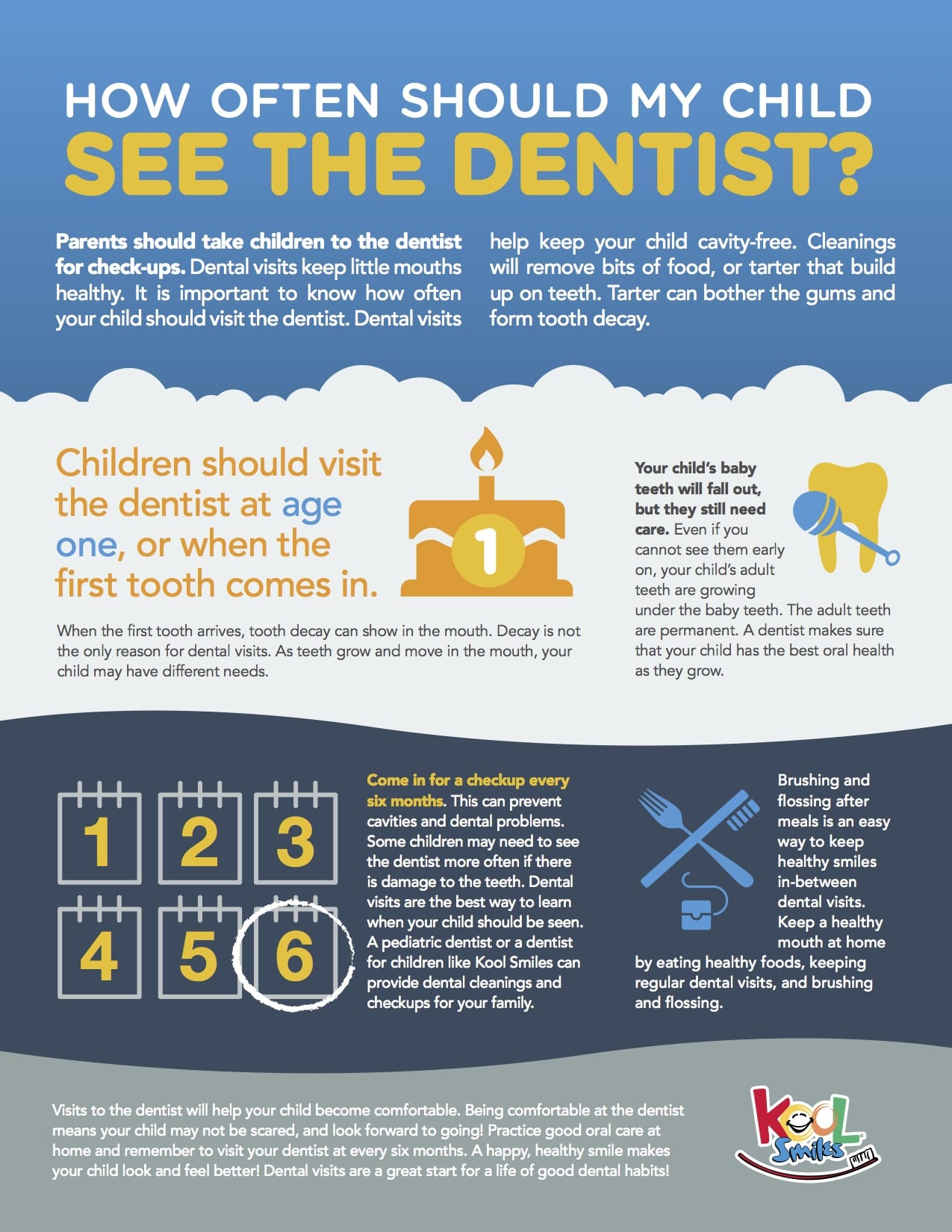 children's dentistry infographic